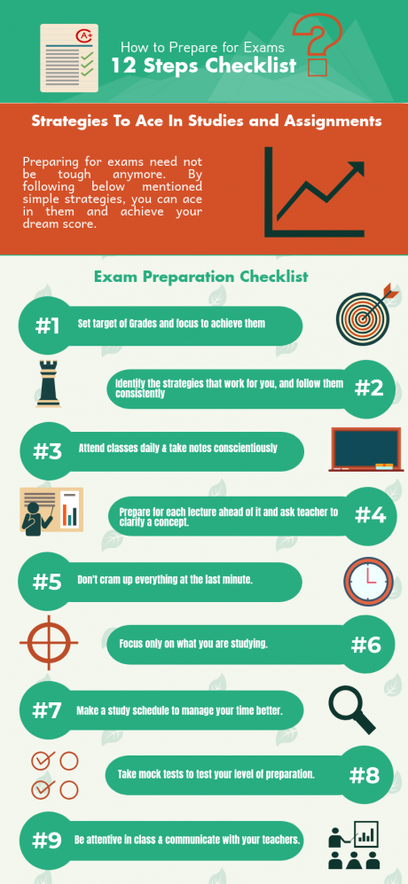 checklist for exam preparation